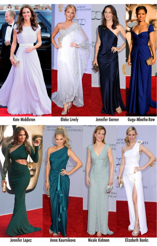 Os looks do Bafta