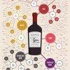 Wishlist de vinhos!