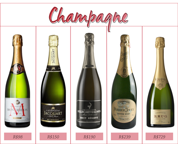 dica-champagne