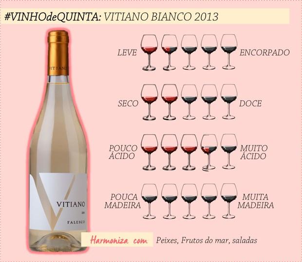 vinho-de-quinta-fashionismo-vitiano