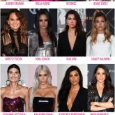 Retrospectiva 2017: Fashionista do ano
