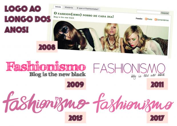 Fashionismo blog
